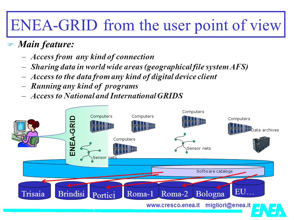 ENEA-GRID from the user point of view