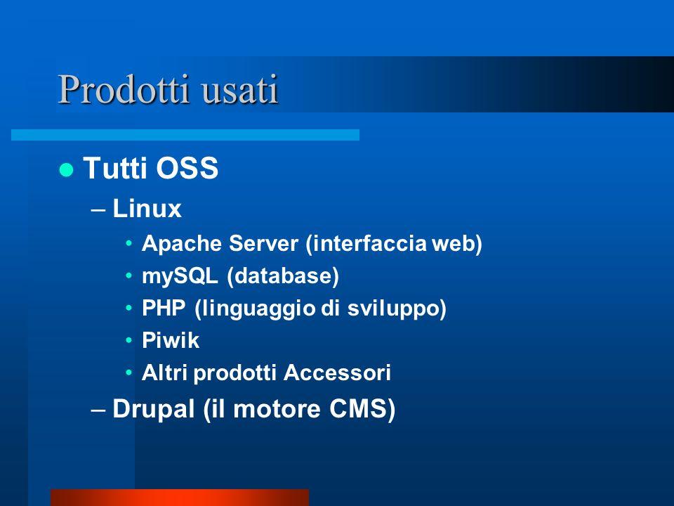 Prodotti usati Tutti OSS Linux Drupal (il motore CMS)