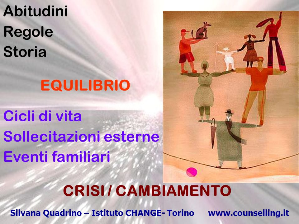 Silvana Quadrino – Istituto CHANGE- Torino www.counselling.it