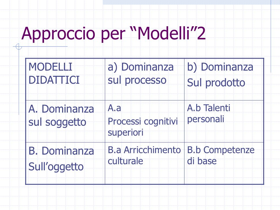 Approccio per Modelli 2