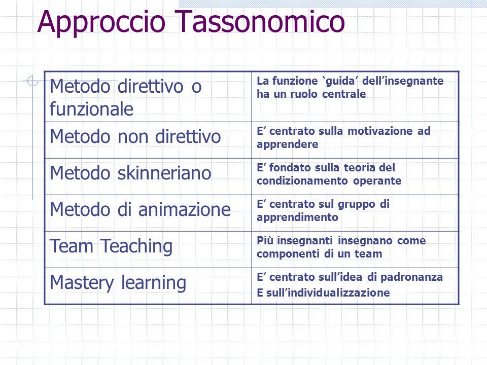 Approccio Tassonomico