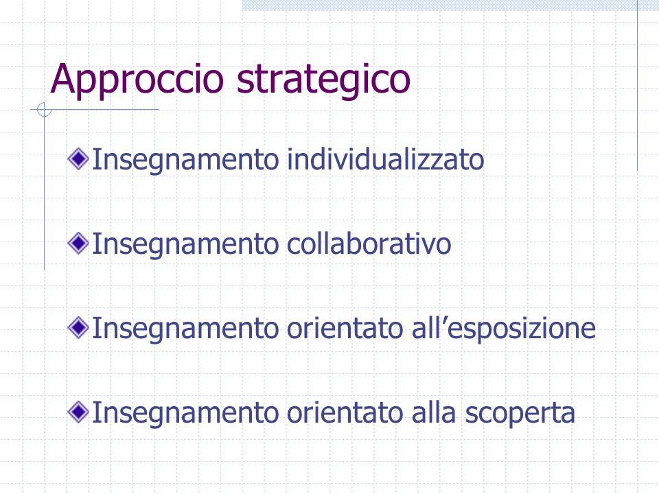 Approccio strategico Insegnamento individualizzato