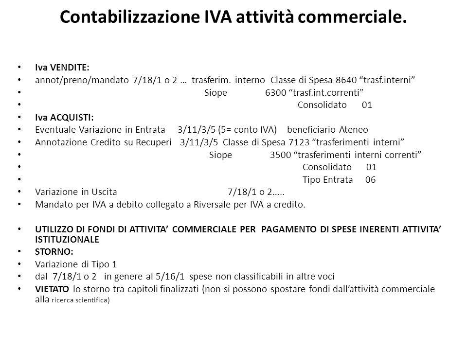 Contabilizzazione IVA attività commerciale.