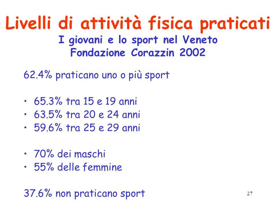 Livelli di attività fisica praticati I giovani e lo sport nel Veneto Fondazione Corazzin 2002