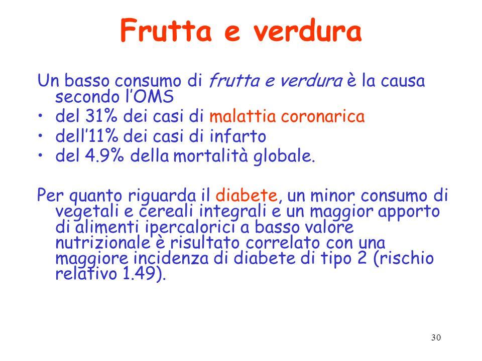 Frutta e verduraUn basso consumo di frutta e verdura è la causa secondo l'OMS. del 31% dei casi di malattia coronarica.