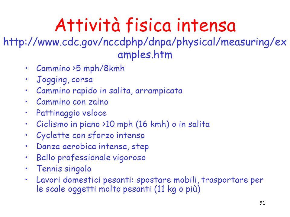 Attività fisica intensa http://www. cdc