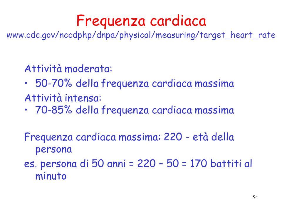 Frequenza cardiaca www. cdc