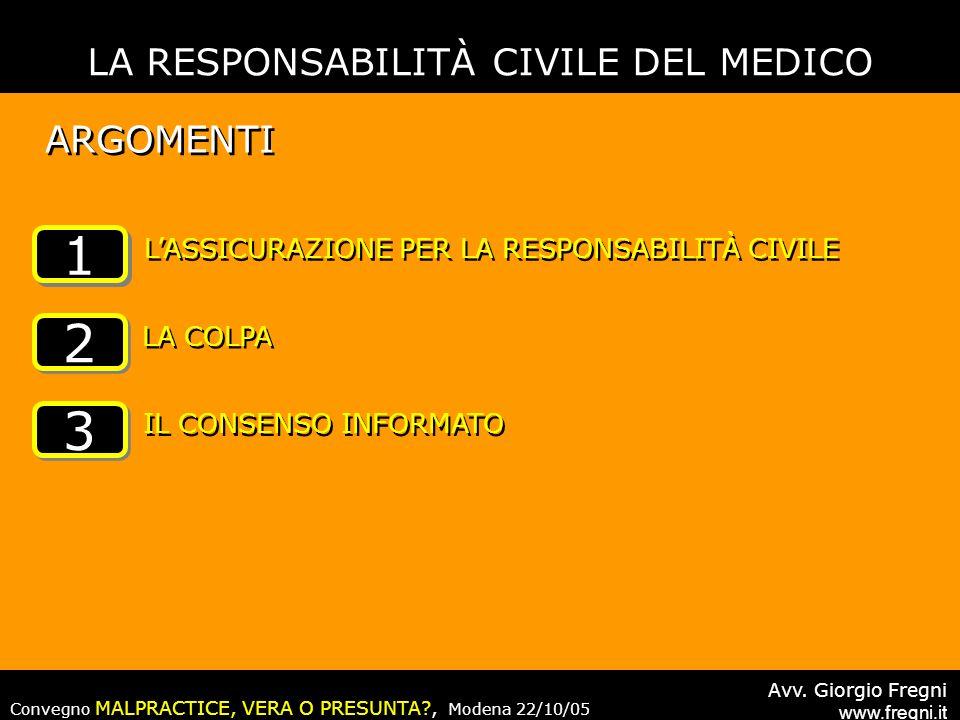1 2 3 LA RESPONSABILITÀ CIVILE DEL MEDICO ARGOMENTI
