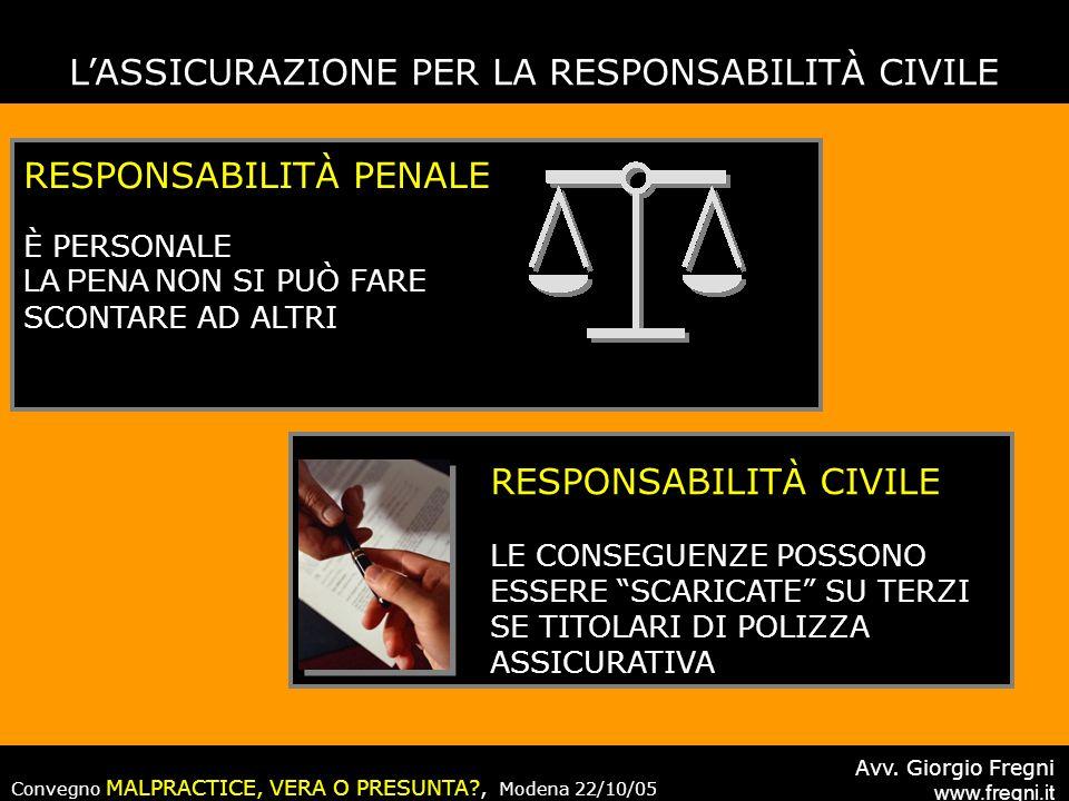 L'ASSICURAZIONE PER LA RESPONSABILITÀ CIVILE