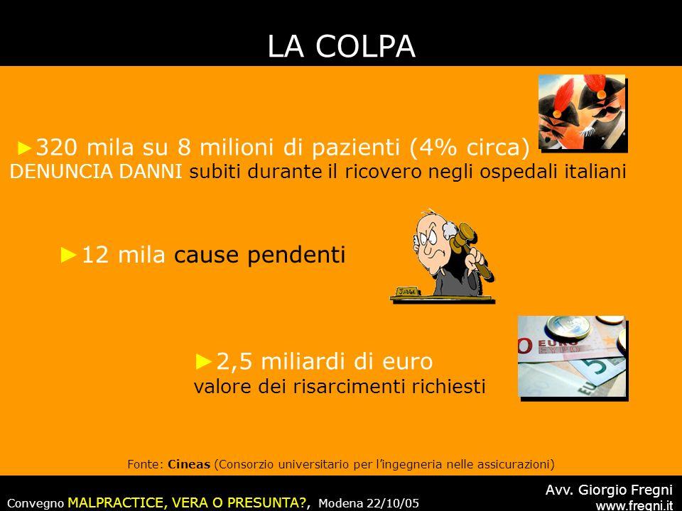 LA COLPA ►12 mila cause pendenti ►2,5 miliardi di euro