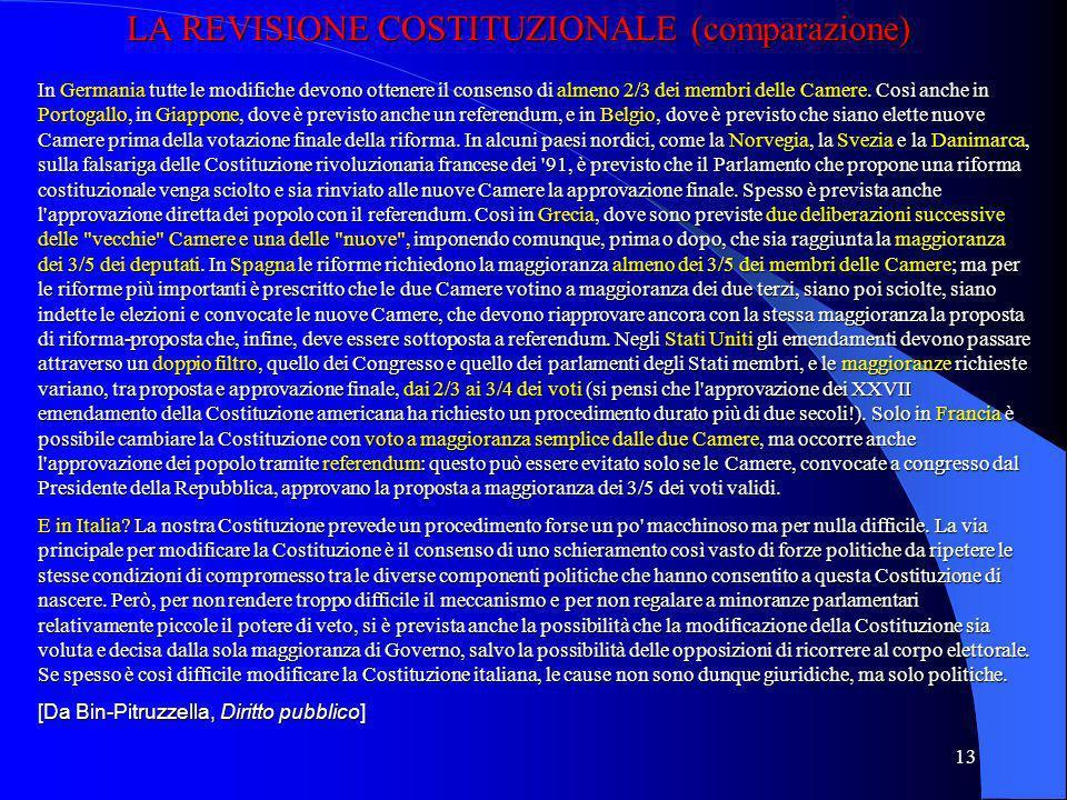 LA REVISIONE COSTITUZIONALE (comparazione)