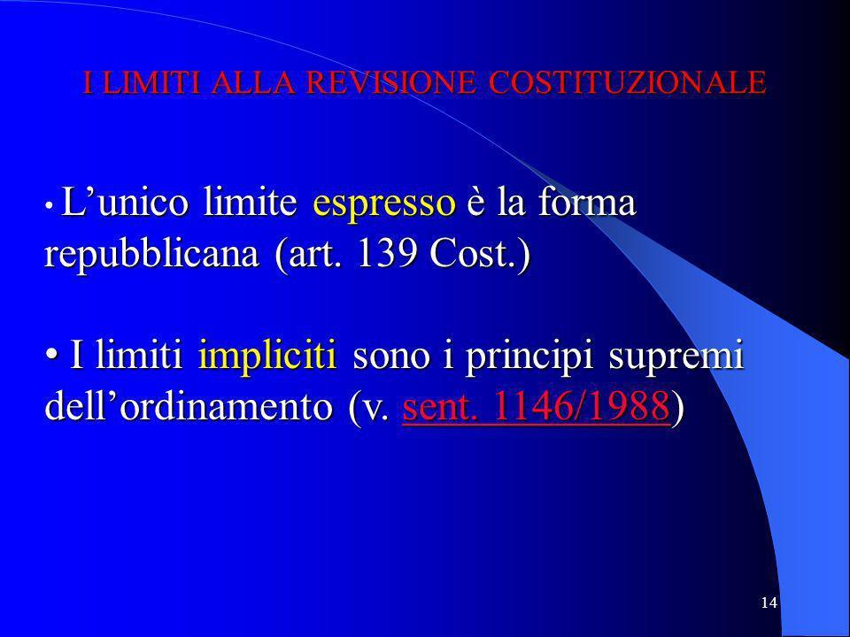 I LIMITI ALLA REVISIONE COSTITUZIONALE