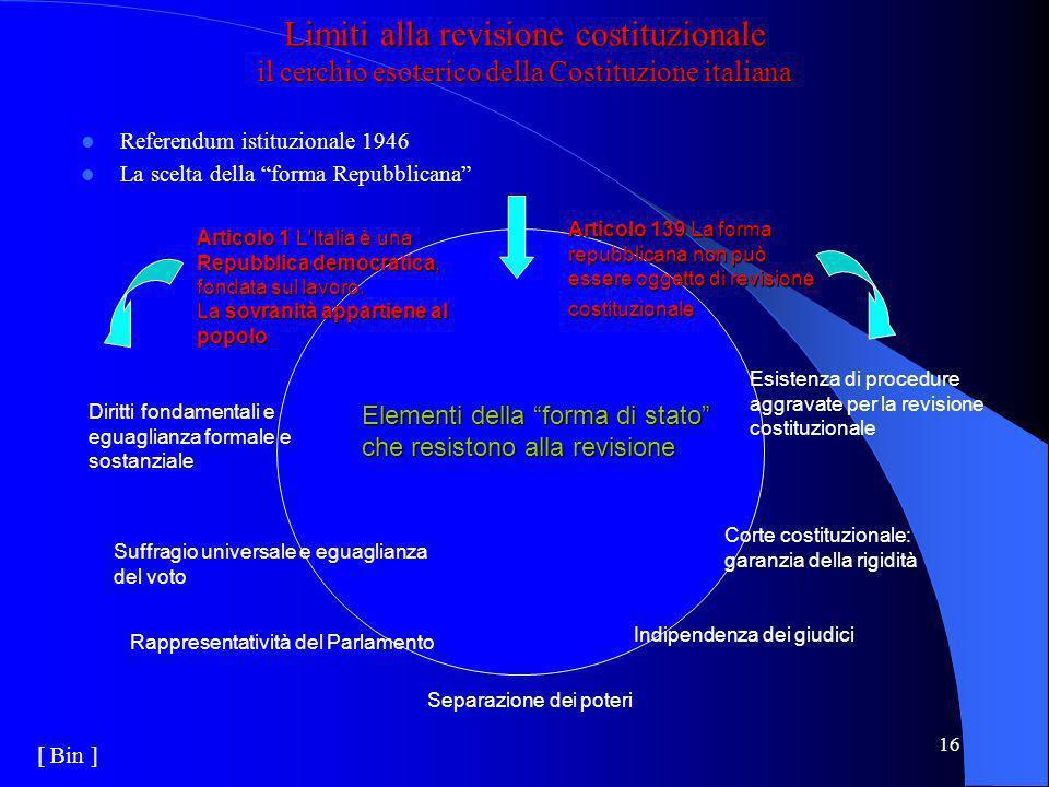 Limiti alla revisione costituzionale il cerchio esoterico della Costituzione italiana