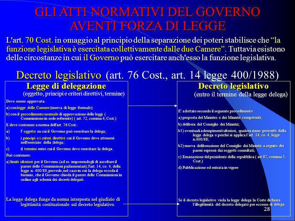 GLI ATTI NORMATIVI DEL GOVERNO AVENTI FORZA DI LEGGE