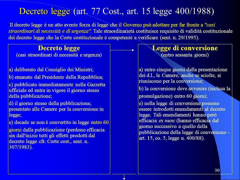 Decreto legge (art. 77 Cost., art. 15 legge 400/1988)