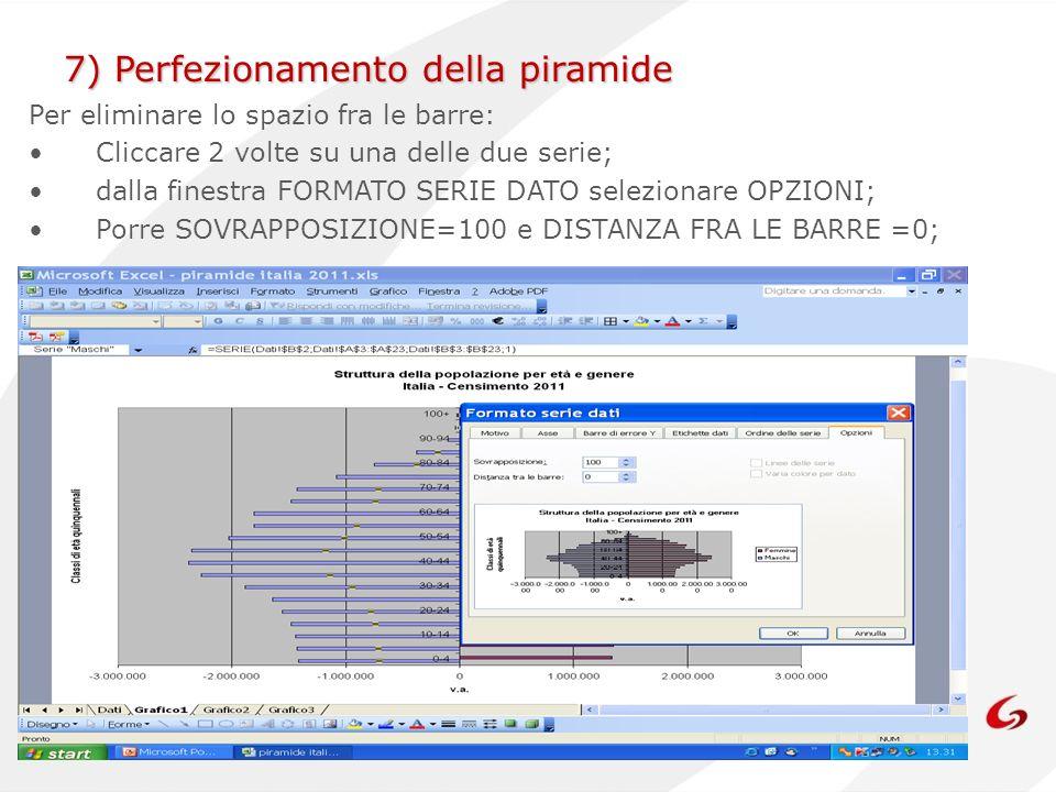 7) Perfezionamento della piramide