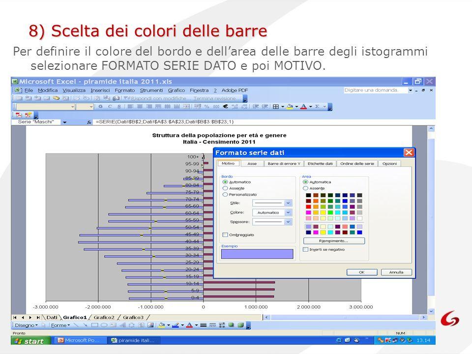 8) Scelta dei colori delle barre