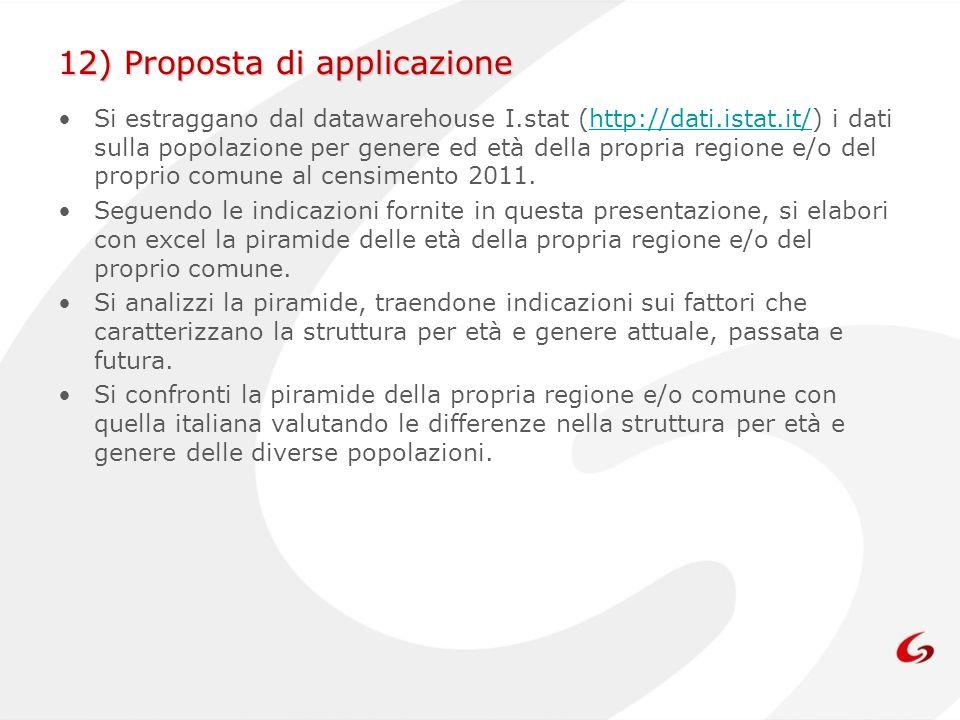 12) Proposta di applicazione
