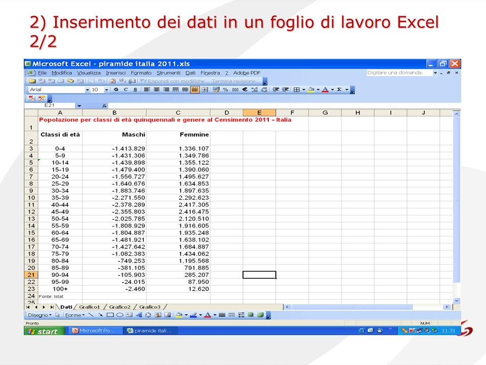 2) Inserimento dei dati in un foglio di lavoro Excel 2/2