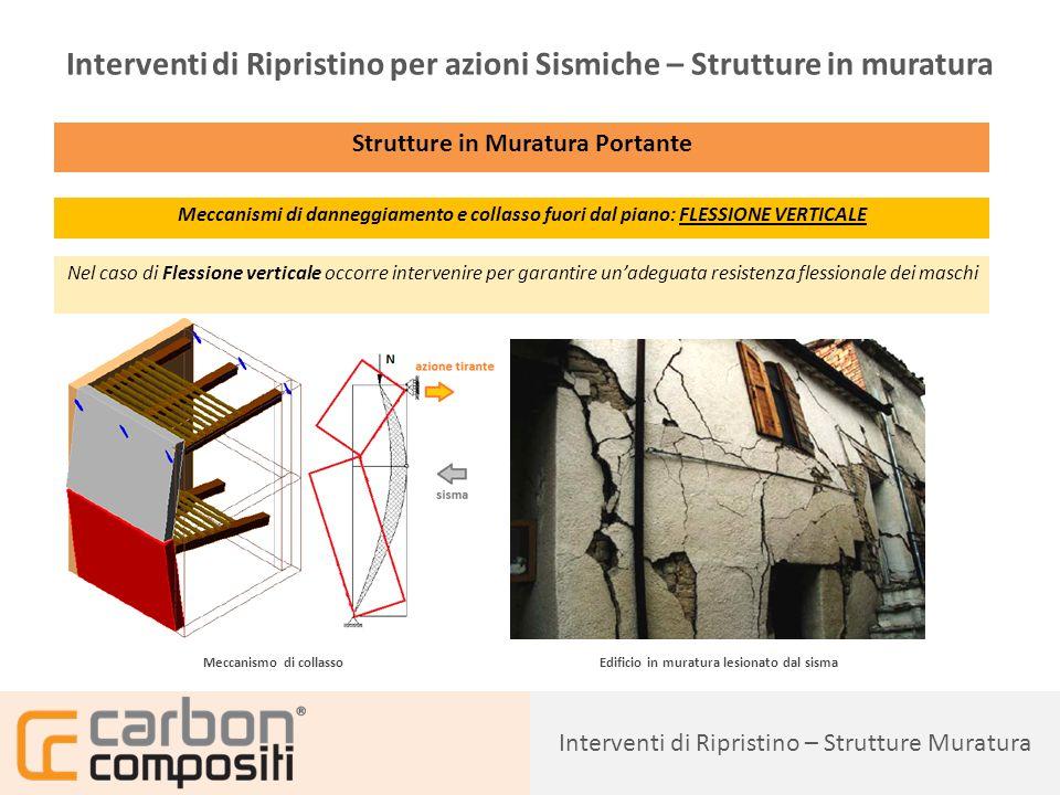Interventi di Ripristino per azioni Sismiche – Strutture in muratura