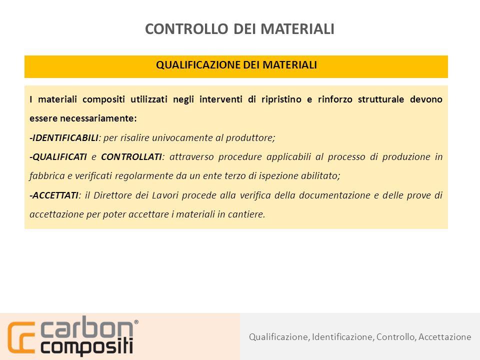 CONTROLLO DEI MATERIALI