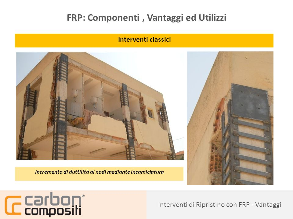 FRP: Componenti , Vantaggi ed Utilizzi