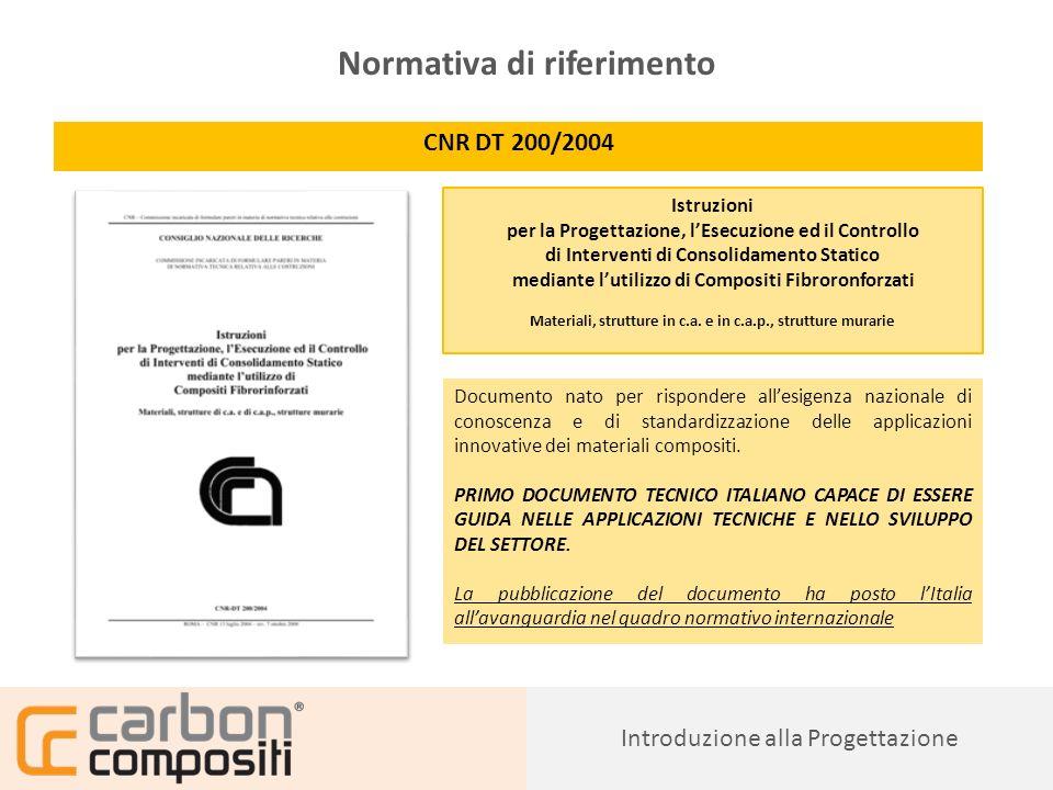 Normativa di riferimento