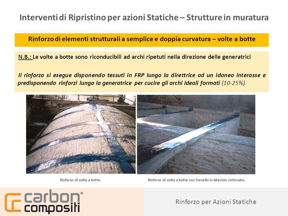 Interventi di Ripristino per azioni Statiche – Strutture in muratura
