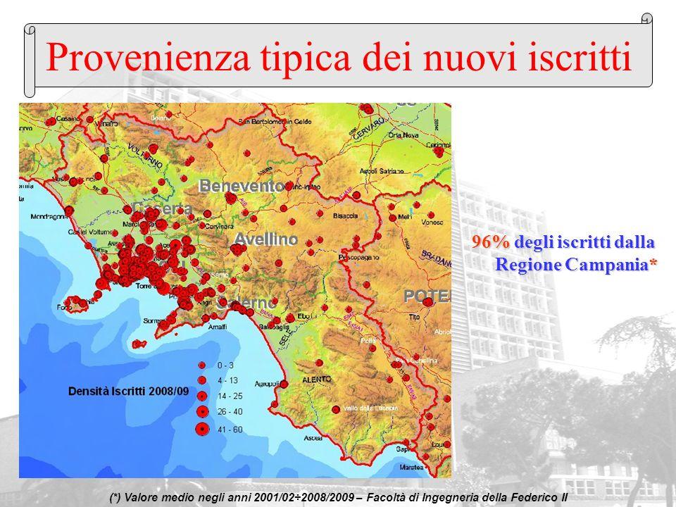 96% degli iscritti dalla Regione Campania*