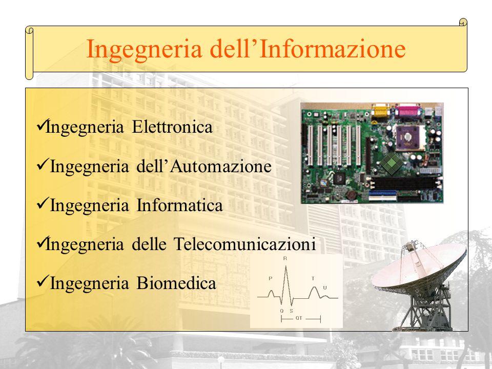 Ingegneria dell'Informazione