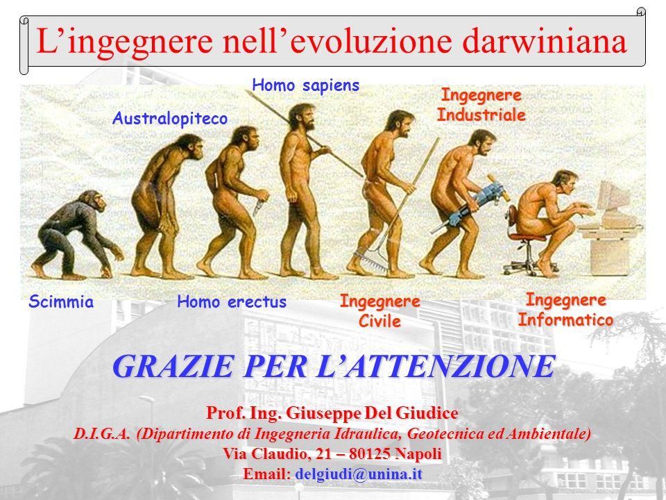 GRAZIE PER L'ATTENZIONE Prof. Ing. Giuseppe Del Giudice