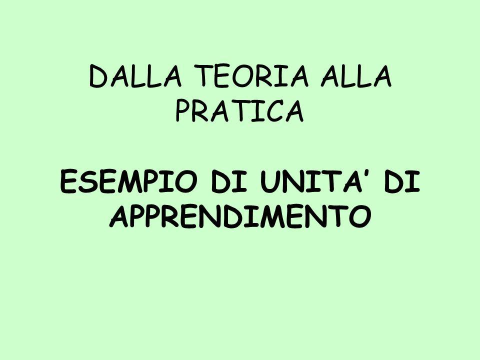 DALLA TEORIA ALLA PRATICA ESEMPIO DI UNITA' DI APPRENDIMENTO