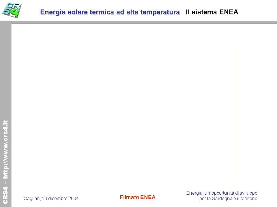 Energia solare termica ad alta temperatura Il sistema ENEA