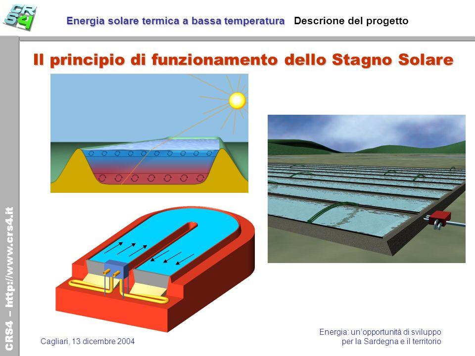 Energia solare termica a bassa temperatura Descrione del progetto