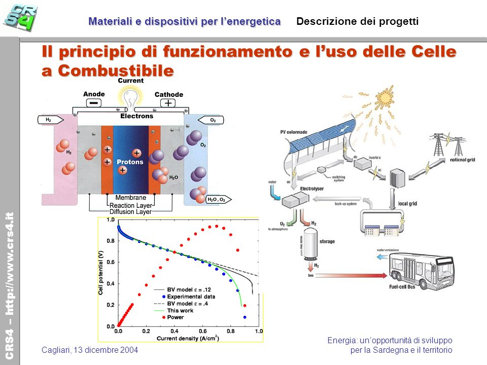 Materiali e dispositivi per l'energetica Descrizione dei progetti