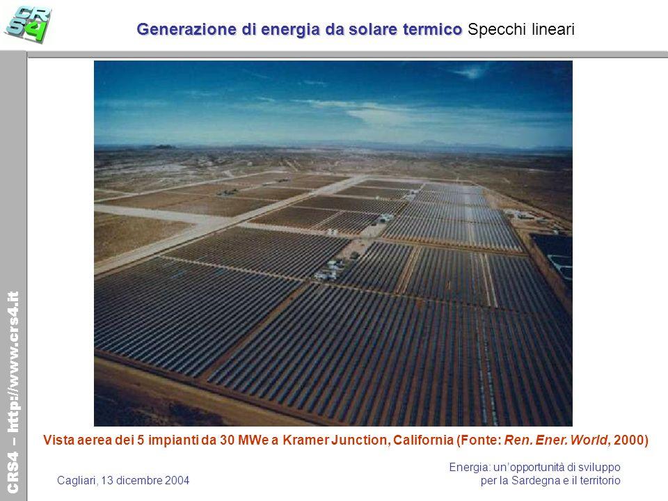 Generazione di energia da solare termico Specchi lineari