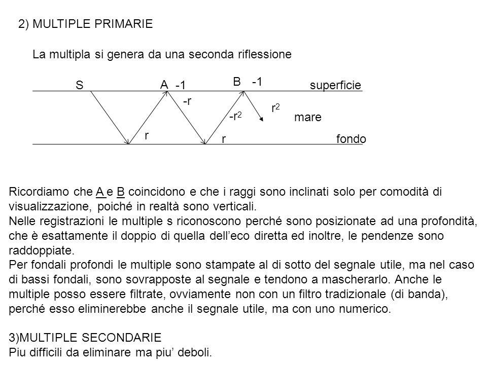 2) MULTIPLE PRIMARIELa multipla si genera da una seconda riflessione. B. -1. S. A. -1. superficie. -r.