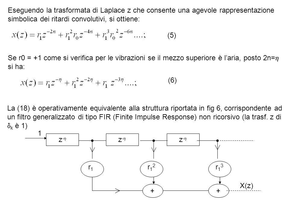 Eseguendo la trasformata di Laplace z che consente una agevole rappresentazione