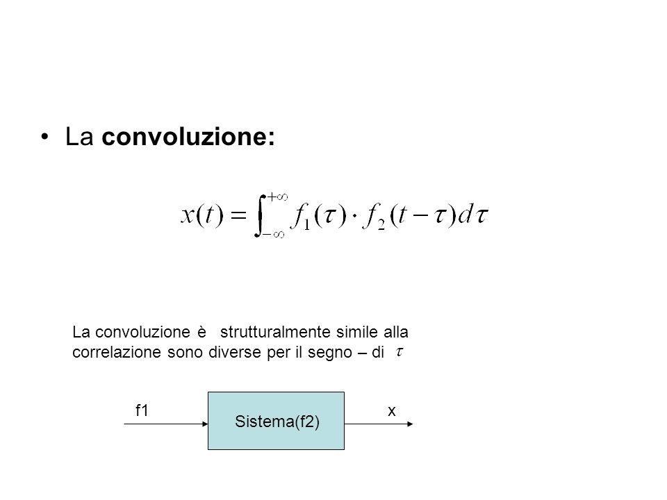 La convoluzione:La convoluzione è strutturalmente simile alla correlazione sono diverse per il segno – di.