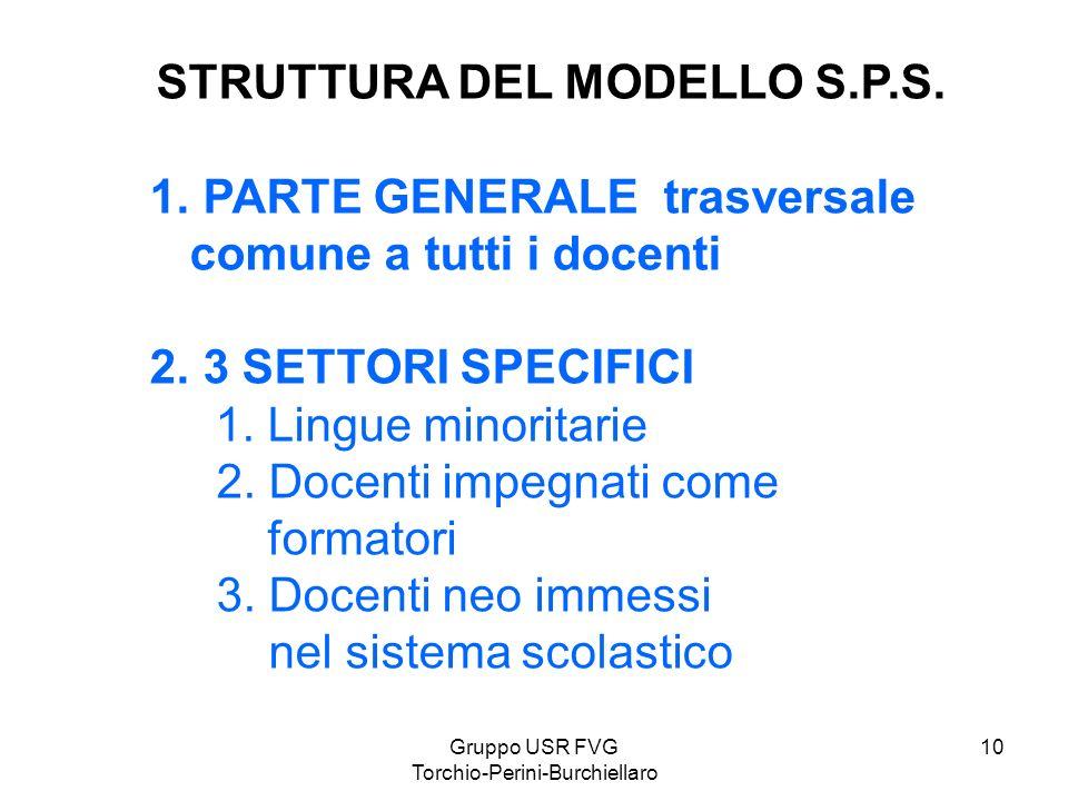 STRUTTURA DEL MODELLO S.P.S.
