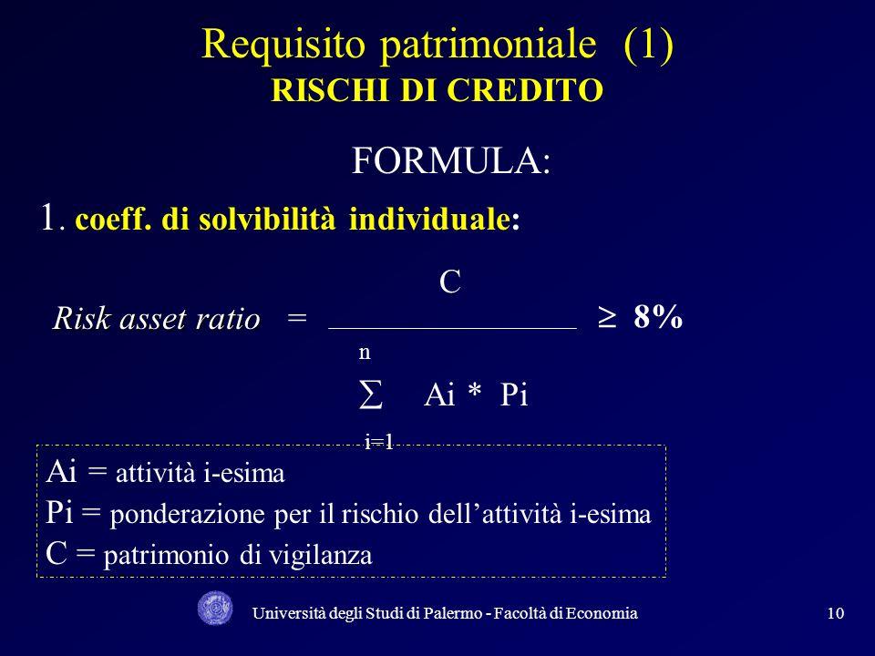 Requisito patrimoniale (1) RISCHI DI CREDITO