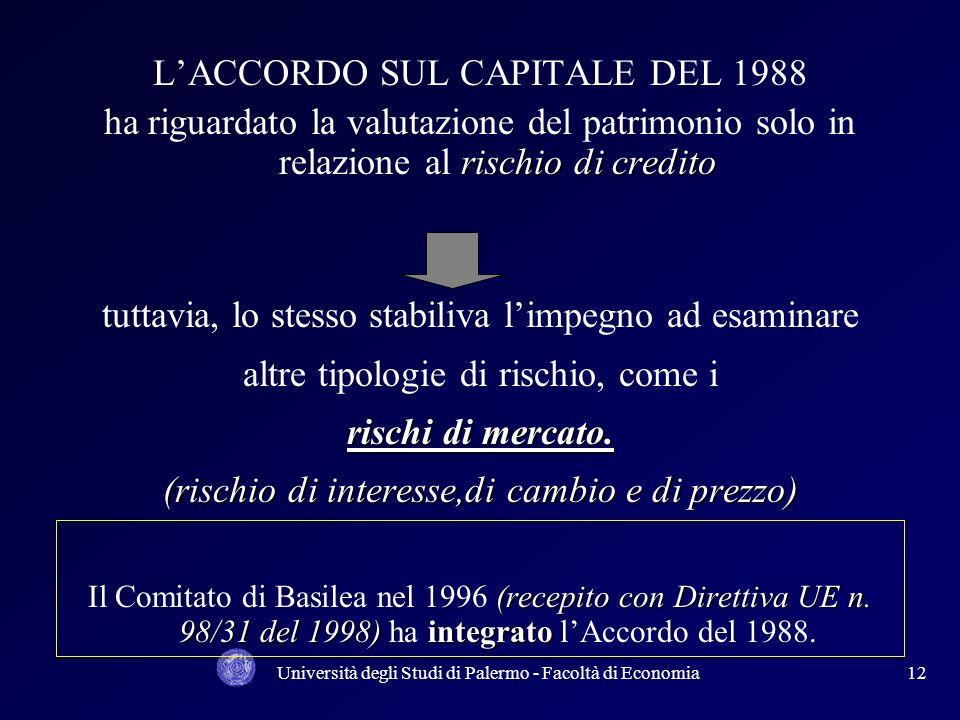 L'ACCORDO SUL CAPITALE DEL 1988
