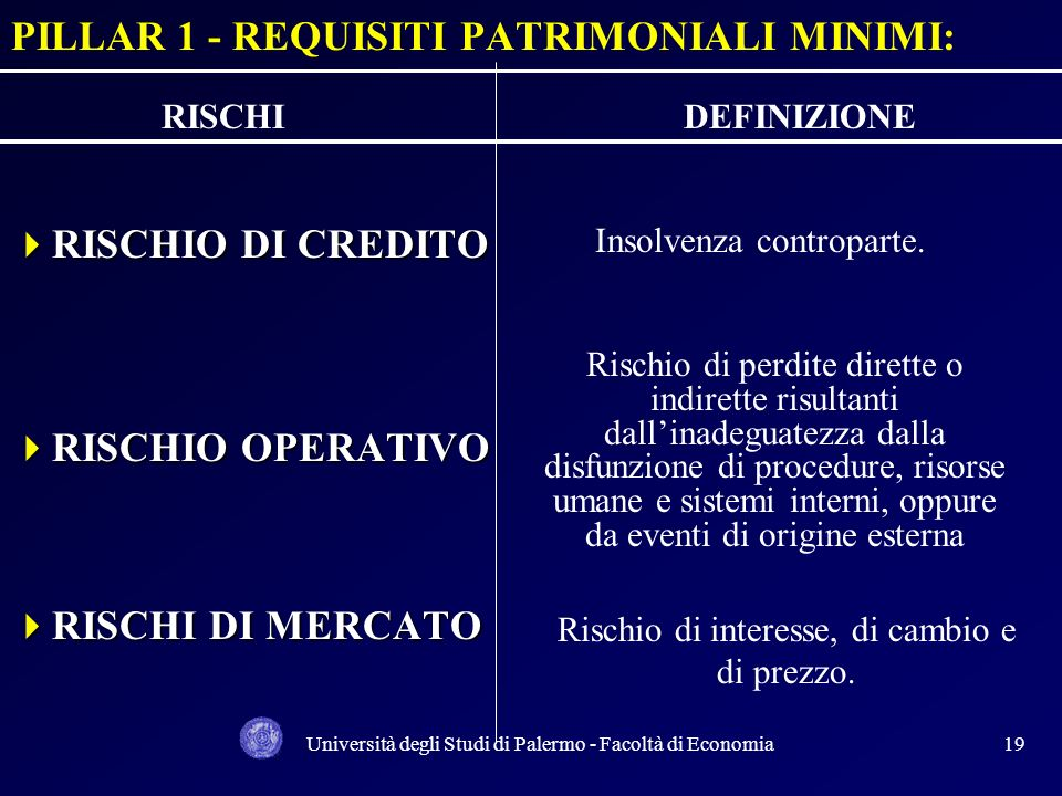 PILLAR 1 - REQUISITI PATRIMONIALI MINIMI: