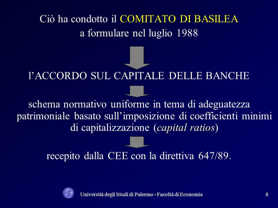 Ciò ha condotto il COMITATO DI BASILEA a formulare nel luglio 1988