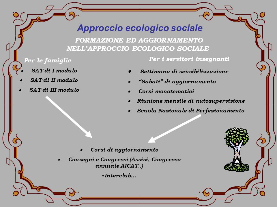 Approccio ecologico sociale