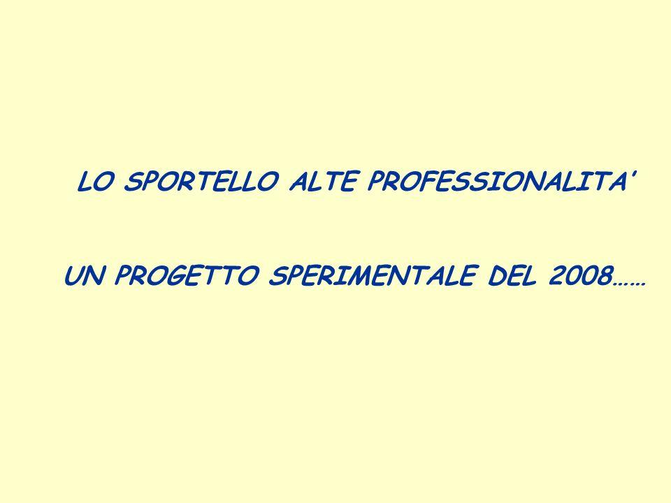 LO SPORTELLO ALTE PROFESSIONALITA' UN PROGETTO SPERIMENTALE DEL 2008……