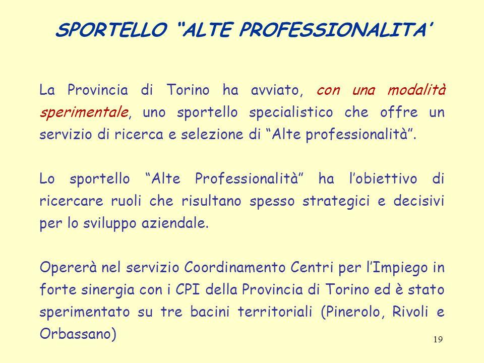 SPORTELLO ALTE PROFESSIONALITA'