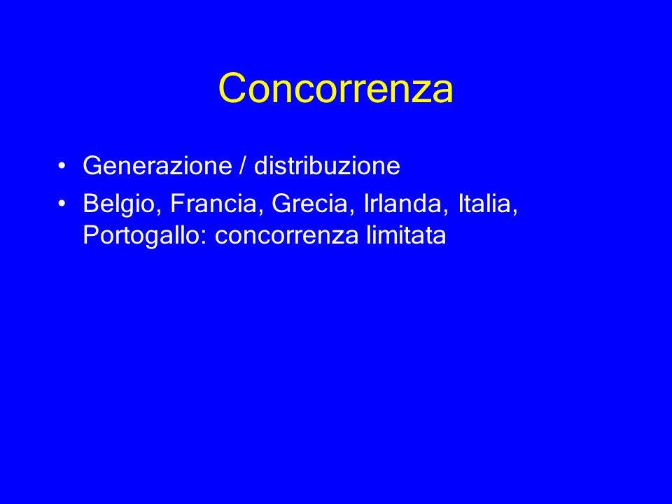 Concorrenza Generazione / distribuzione