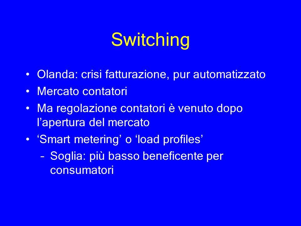 Switching Olanda: crisi fatturazione, pur automatizzato