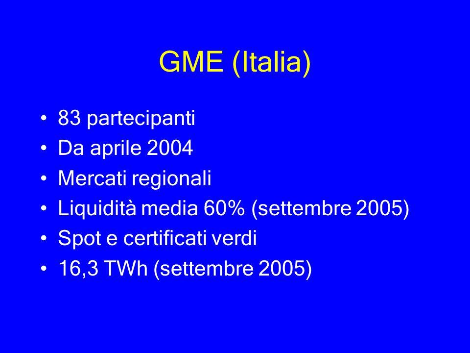 GME (Italia) 83 partecipanti Da aprile 2004 Mercati regionali